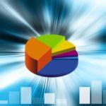 Projet de la Loi de Finances 2020 : augmentation des ressources d'emprunt de 91,5%, par rapport à la LF initiale
